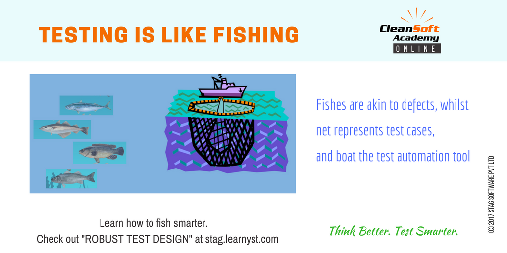 Fishing analogy